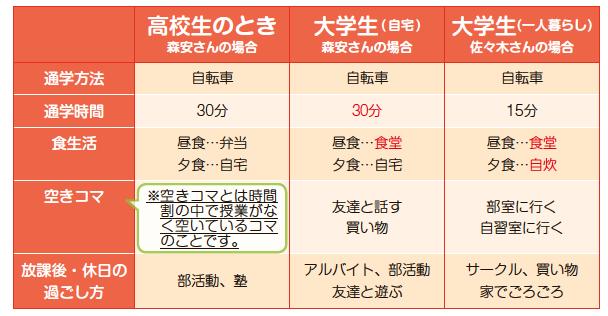 Okadai_event_01