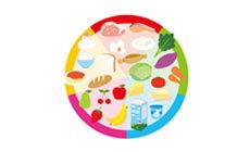 Meal_i